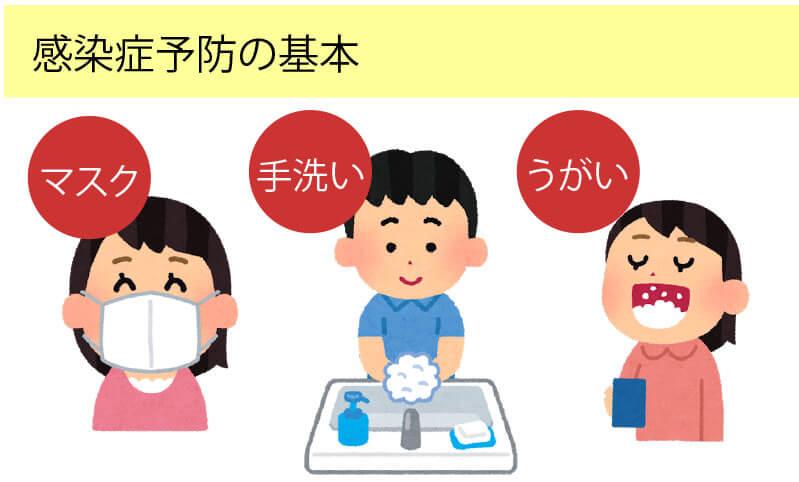 ノロウイルス予防