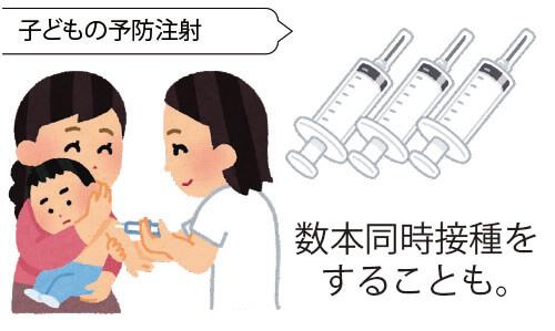 予防接種‗複数