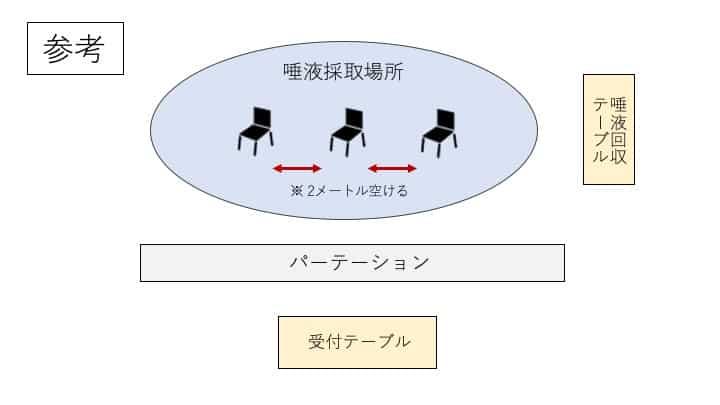 PCR検査会場